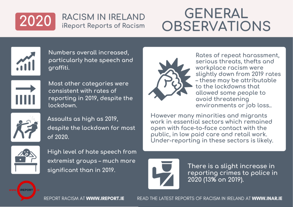 General observations infographic from 2020 iReport data launched March 2021